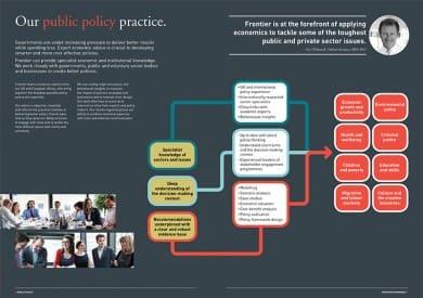 Frontier_Public_Policy_brochure_1
