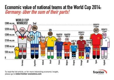 WorldCup_Winners_final
